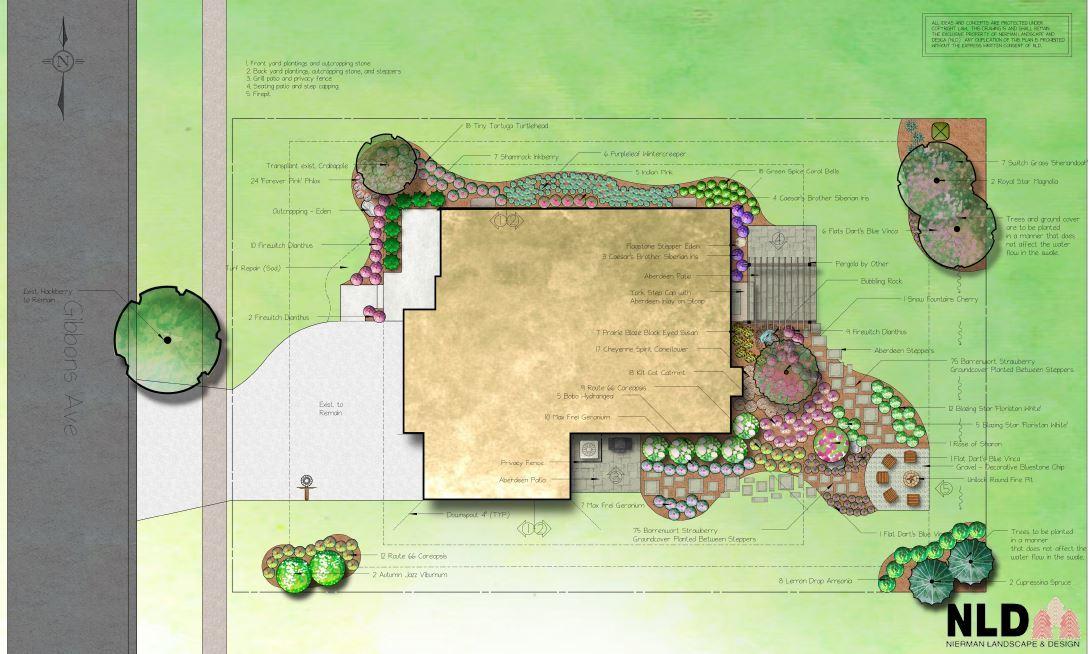 Full-Yard-Plan